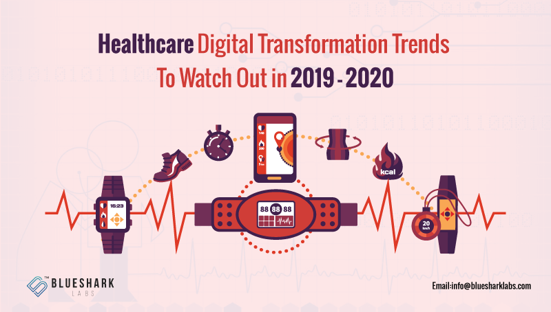 HealthCare Digital Transformation Trends To Watch Out in 2019 - 2020